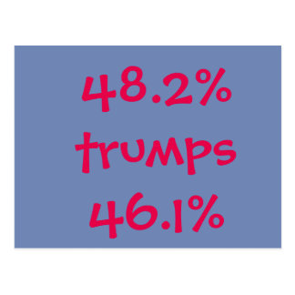 Postal 48,2% triunfos 46,1%