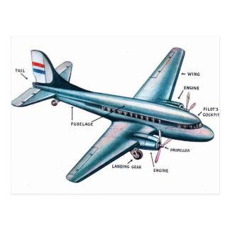 Postal Aeroplano retro del apoyo de los años 50 del
