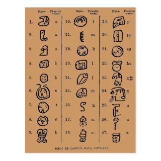 Postal Alfabeto maya