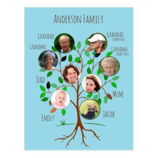 Postal Árbol de la foto de familia inmediata