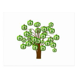 Postal árbol del dinero