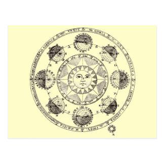 Postal Astronomía Sun y eclipses