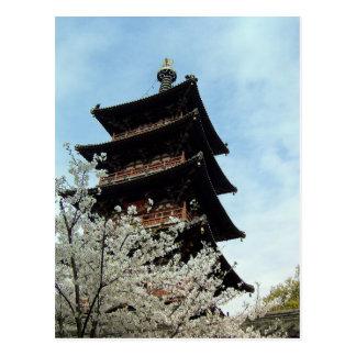 Postal Bendiciones de la primavera/templo de Hanshan,