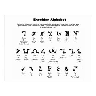 Postal Carta del alfabeto de Enochian