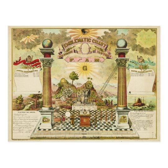 Postal Carta emblemática e historia masónica de FAM