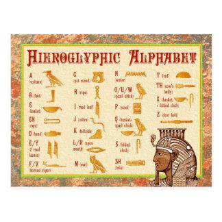 Postal Carta jeroglífica egipcia del alfabeto