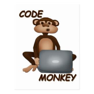 Postal Cifre el mono