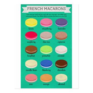 Postal Colección de la alegría del panadero: Francés