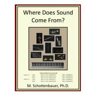 Postal: ¿De dónde el sonido viene? Postal