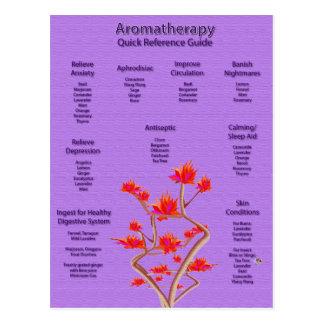 Postal de la carta del Aromatherapy