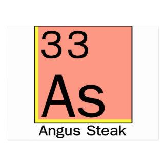 Postal Elemento 33: Filete de Angus