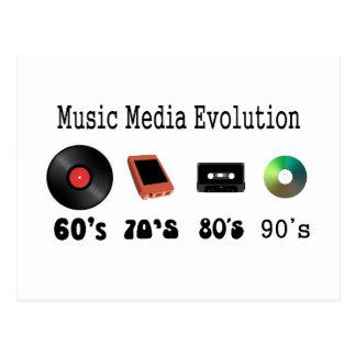 Postal Evolución de los medios de la grabación