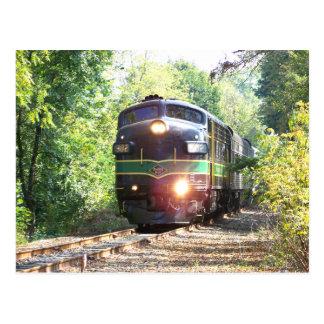 Postal Líneas de ferrocarril de la lectura locomotora