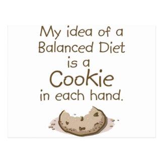 Postal Mi idea de una dieta equilibrada