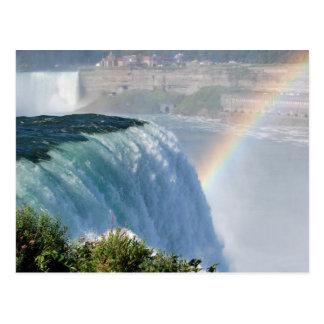 Postal Niagara Falls, NY