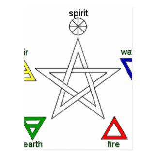 Postal Pentagram_