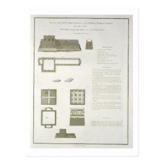 Postal Planes, secciones y elevaciones de la Gran Muralla