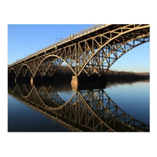 Postal Puente sobre el río de Schuylkill