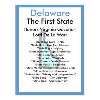 Postal Sobre Delaware