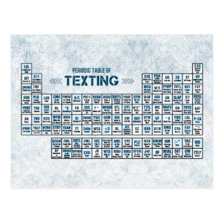 Postal Tabla periódica de Texting (azul)