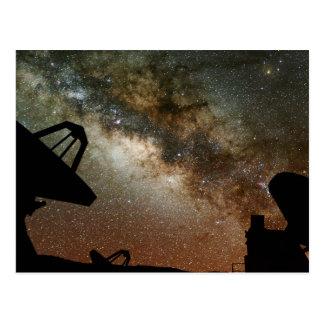 Postal Telescopios de radio y vía láctea
