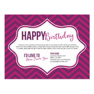 Postales del feliz cumpleaños