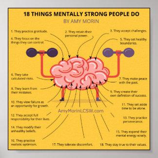 Póster 18 personas mentalmente fuertes de las cosas hacen