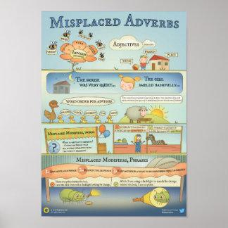 Póster Adverbios equivocados. Cómo evitar errores típicos