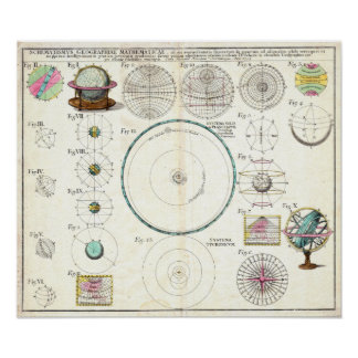 Póster Carta de la Sistema Solar Astronimical del vintage