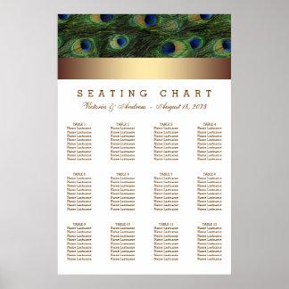 Póster Carta del asiento del boda del pavo real del oro
