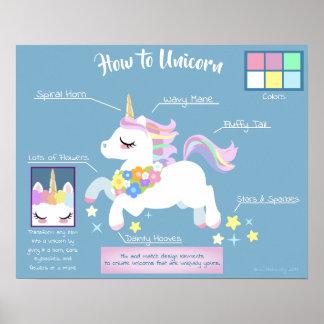 Póster Cómo al poster del unicornio