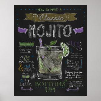 Póster Cómo hacer un poster de la pizarra de Mojito