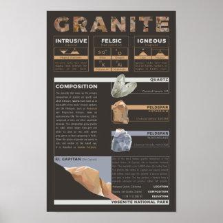 Póster Composición del granito