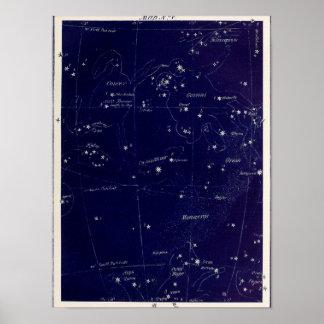Póster Constelaciones cáncer y géminis