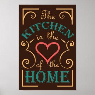 Poster de la cita del diseño de la cocina