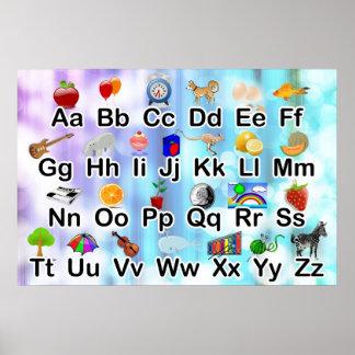 poster del alfabeto de 34x23 ABC con los gráficos