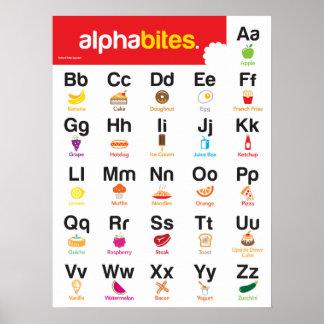Poster del alfabeto para las clases de la