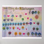 Poster del árbol de familia del DES Nibelungen del