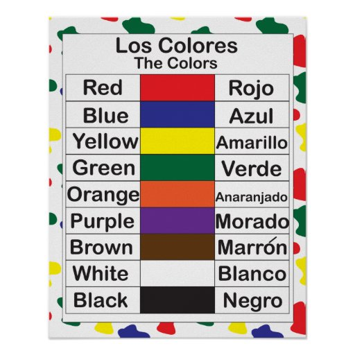 In Spanish 20 Related Keywords & Suggestions - Colors In Spanish ...