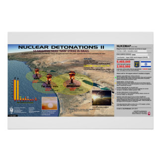Póster Detonaciones nucleares - Israel 2