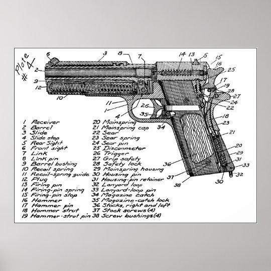 Póster Diagrama del arma