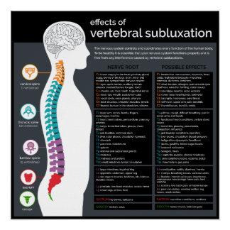 Póster Efectos de la quiropráctica vertebral del