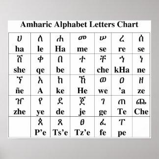Póster El alfabeto del Amharic pone letras a la carta -