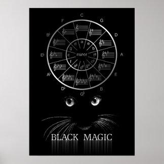 Póster El círculo de quintos es la magia negra de un