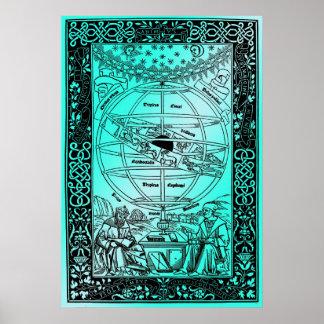 Póster El sistema de Ptolomeo de Johanes de Monte Regio