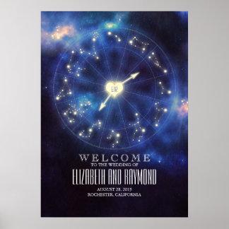 Póster El zodiaco firma el signo positivo del boda de la