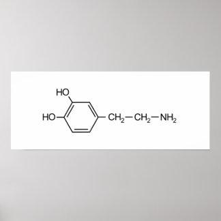 Póster elem de la química de la droga de la droga de la