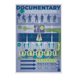 Póster Forma de Improv: El documental