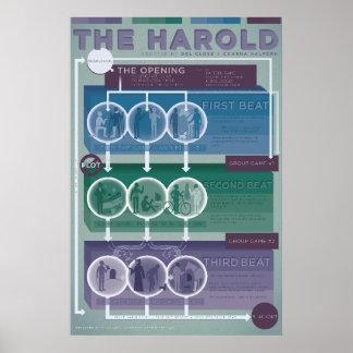 Póster Forma de Improv: El Harold