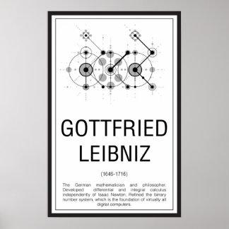 Póster Gottfried Leibniz
